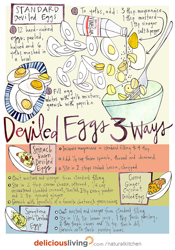 What about using Hatch Green Chile Co. products in deviled eggs? Our ...
