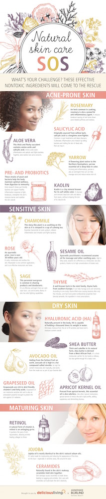 Natural Skin Care SOS