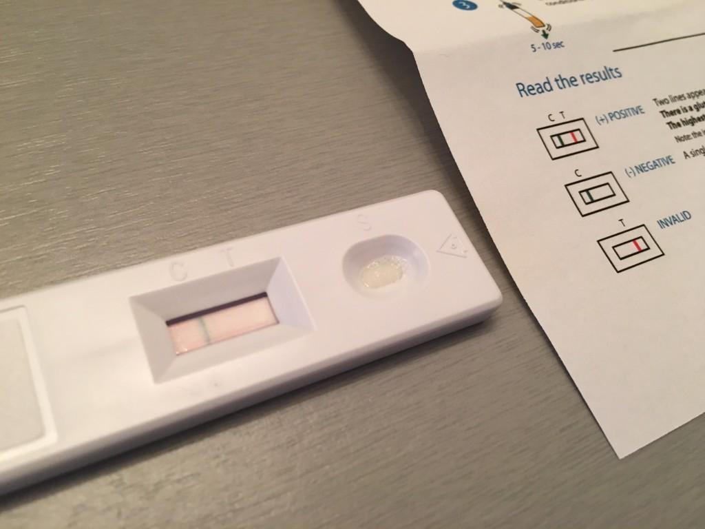 Gluten Detective Urine Test Results